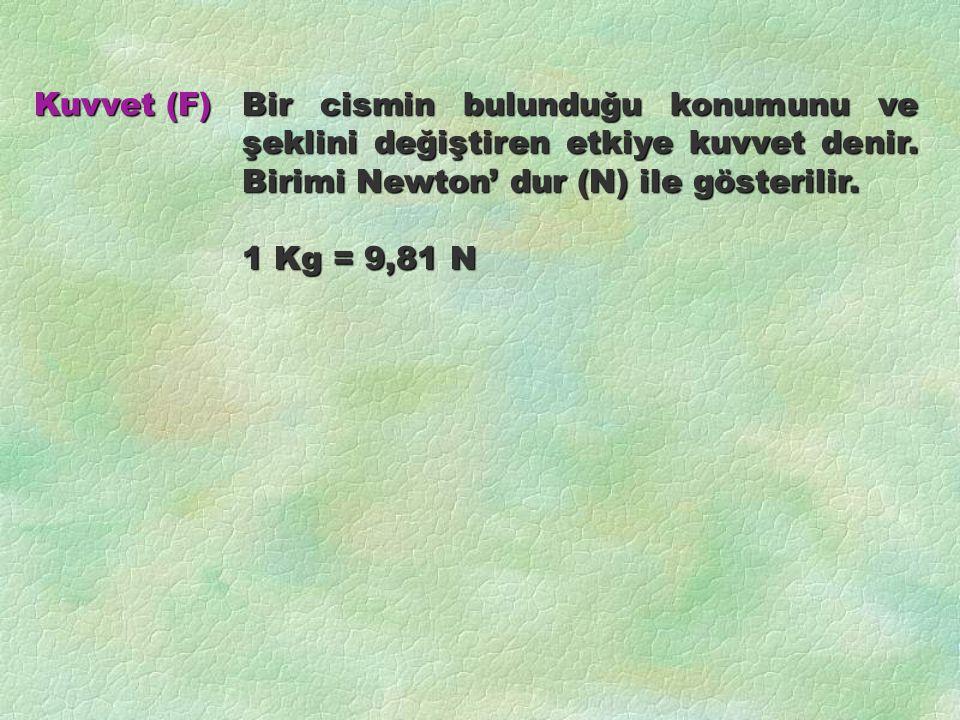 Bir cismin bulunduğu konumunu ve şeklini değiştiren etkiye kuvvet denir. Birimi Newton' dur (N) ile gösterilir. 1 Kg = 9,81 N Kuvvet (F)