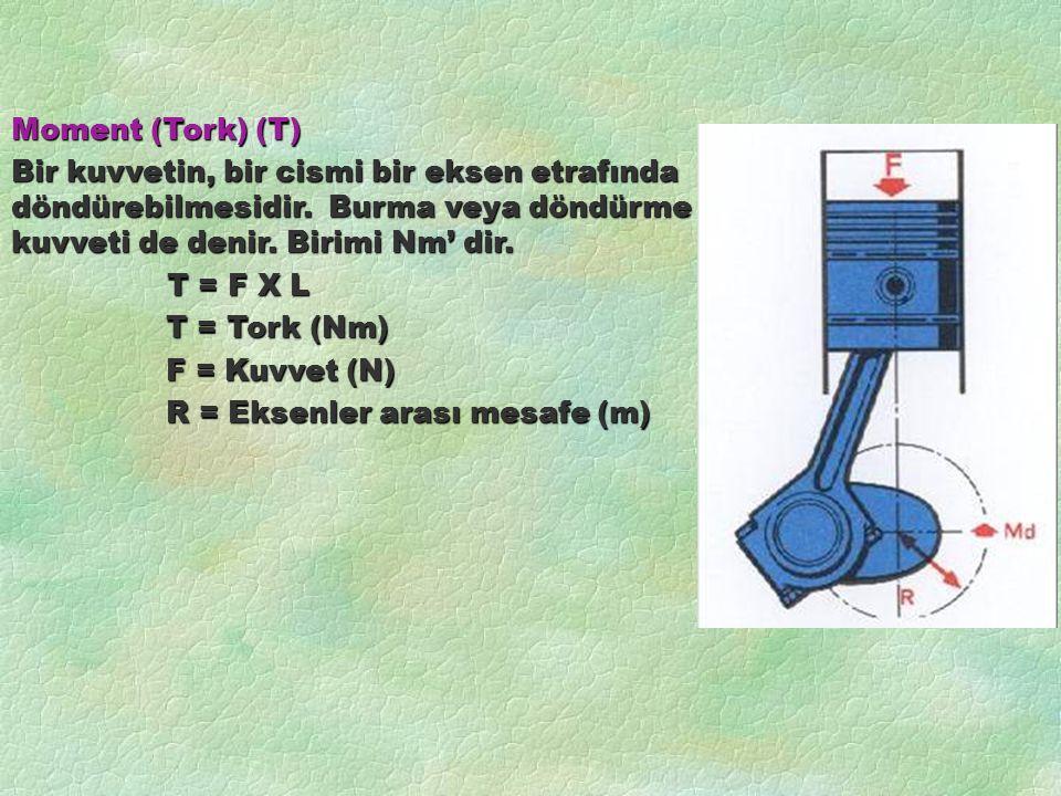 Moment (Tork) (T) Bir kuvvetin, bir cismi bir eksen etrafında döndürebilmesidir. Burma veya döndürme kuvveti de denir. Birimi Nm' dir. T = F X L T = F
