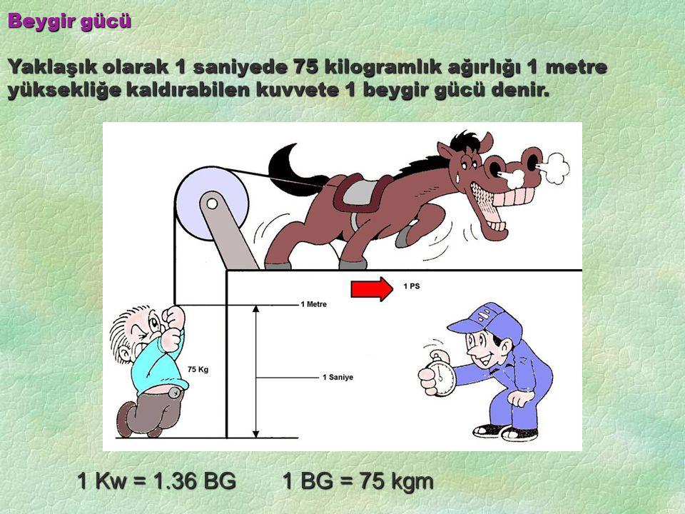Beygir gücü Yaklaşık olarak 1 saniyede 75 kilogramlık ağırlığı 1 metre yüksekliğe kaldırabilen kuvvete 1 beygir gücü denir. 1 Kw = 1.36 BG1 BG = 75 kg