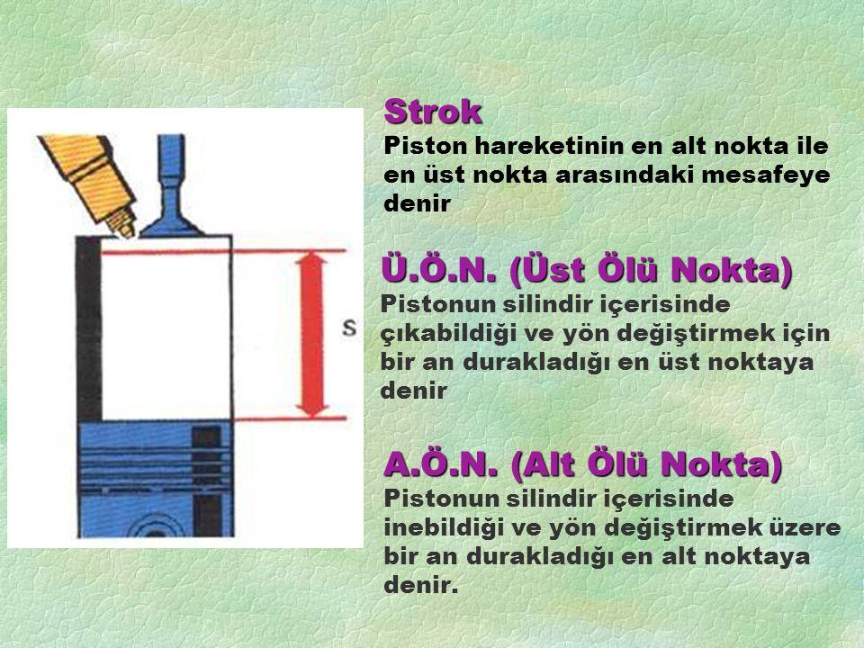 Strok Strok Piston hareketinin en alt nokta ile en üst nokta arasındaki mesafeye denir Ü.Ö.N. (Üst Ölü Nokta) Pistonun silindir içerisinde çıkabildiği