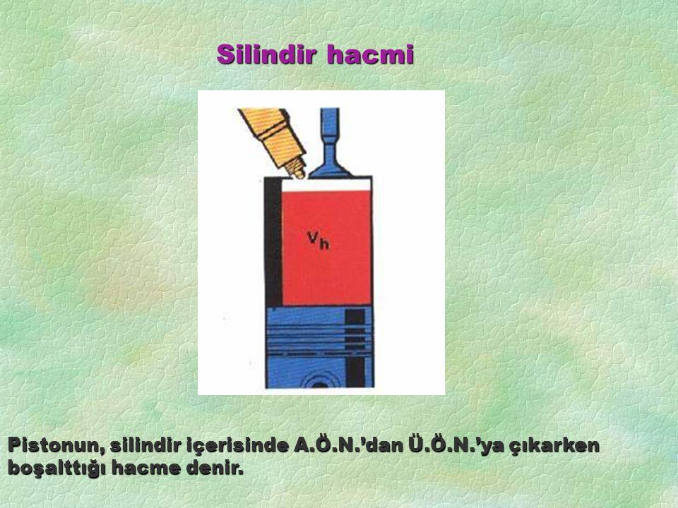 Silindirhacmi Silindir hacmi Pistonun, silindir içerisinde A.Ö.N.'dan Ü.Ö.N.'ya çıkarken boşalttığı hacme denir.