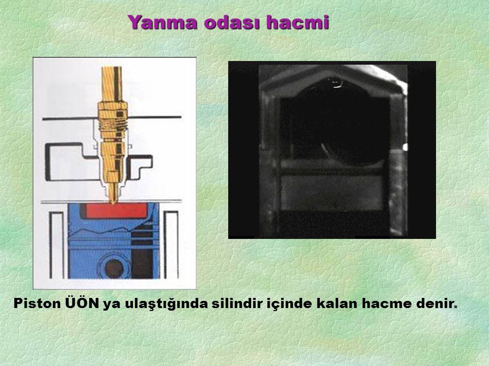 Yanma odası hacmi Piston ÜÖN ya ulaştığında silindir içinde kalan hacme denir.