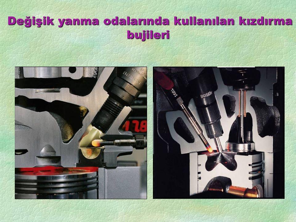 Değişik yanma odalarında kullanılan kızdırma bujileri Değişik yanma odalarında kullanılan kızdırma bujileri
