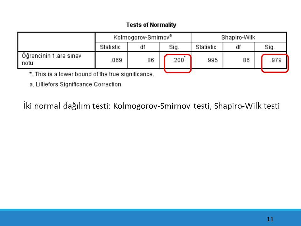11 İki normal dağılım testi: Kolmogorov-Smirnov testi, Shapiro-Wilk testi
