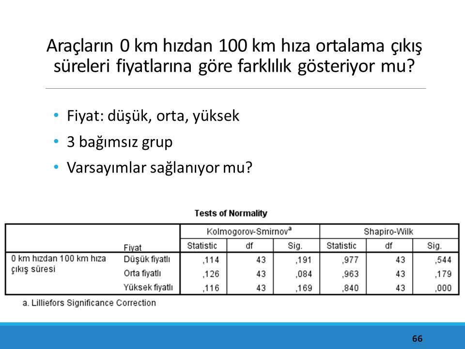 Araçların 0 km hızdan 100 km hıza ortalama çıkış süreleri fiyatlarına göre farklılık gösteriyor mu? Fiyat: düşük, orta, yüksek 3 bağımsız grup Varsayı