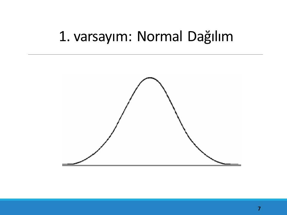1.varsayım: Normal dağılım Verilerin normal dağılıp dağılmadığını anlamak için ne yapabiliriz.