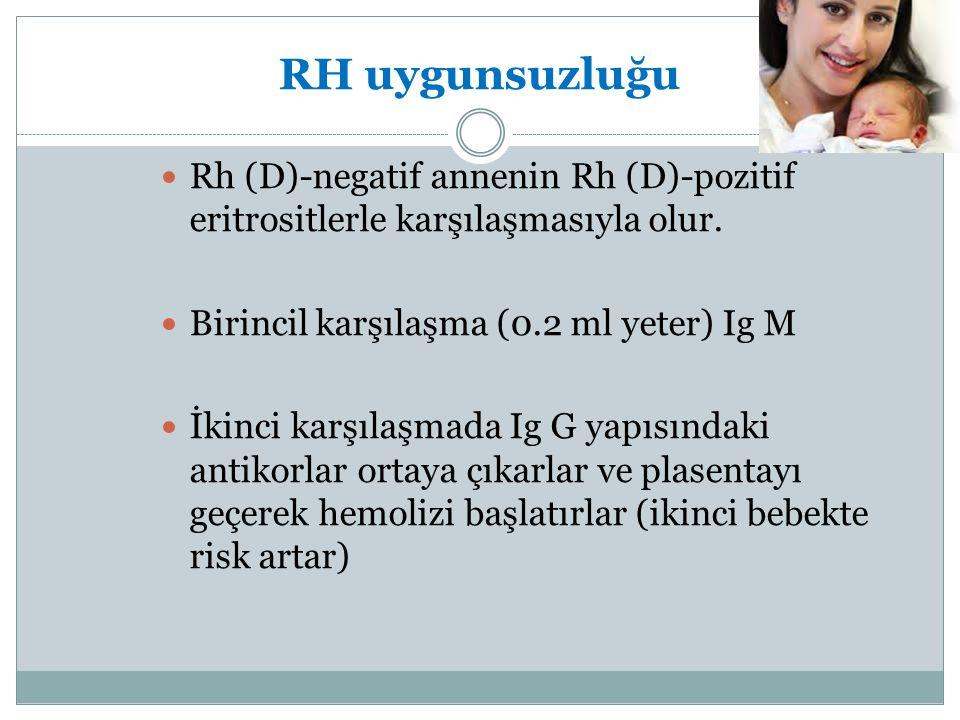 RH uygunsuzluğu Rh (D)-negatif annenin Rh (D)-pozitif eritrositlerle karşılaşmasıyla olur. Birincil karşılaşma (0.2 ml yeter) Ig M İkinci karşılaşmada