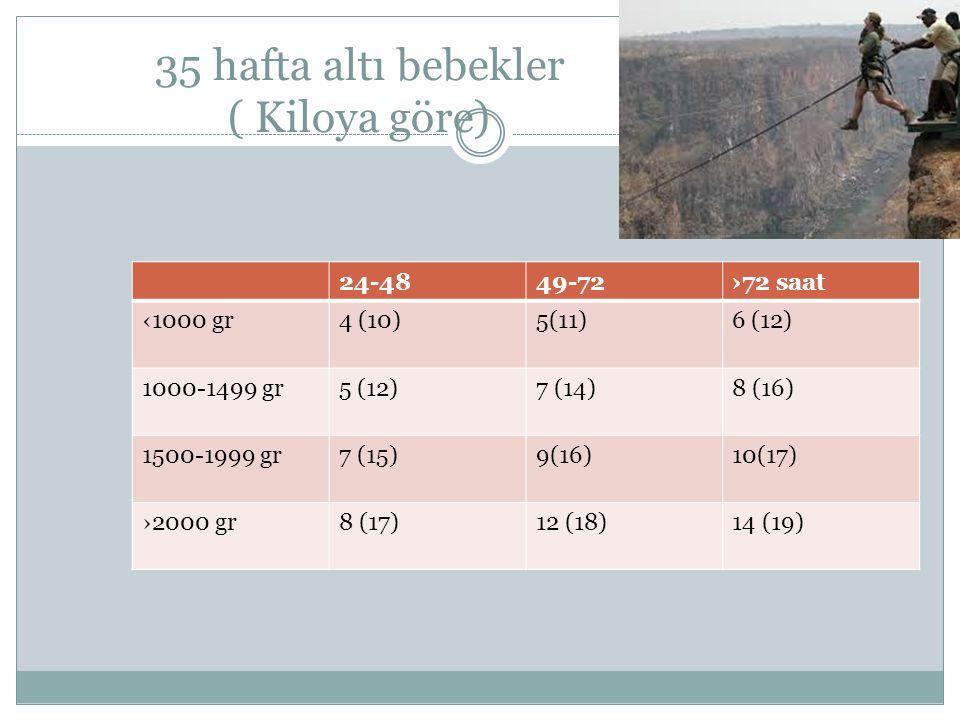 35 hafta altı bebekler ( Kiloya göre) 24-4849-72›72 saat ‹1000 gr4 (10)5(11)6 (12) 1000-1499 gr5 (12)7 (14)8 (16) 1500-1999 gr7 (15)9(16)10(17) ›2000