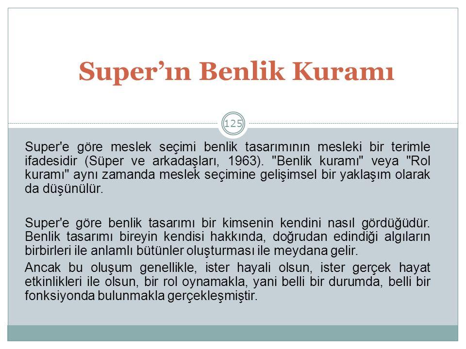 125 Super'ın Benlik Kuramı Super e göre meslek seçimi benlik tasarımının mesleki bir terimle ifadesidir (Süper ve arkadaşları, 1963).