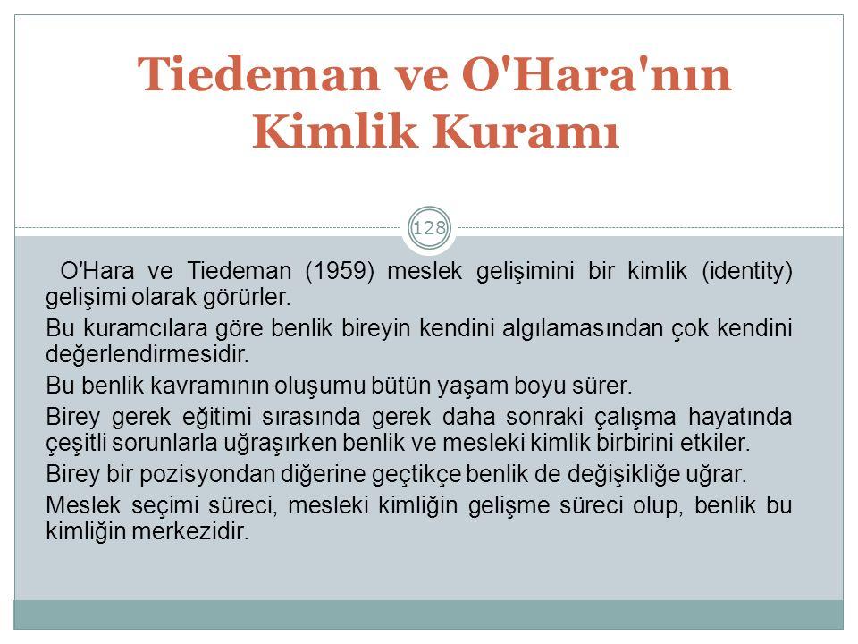 128 Tiedeman ve O Hara nın Kimlik Kuramı O Hara ve Tiedeman (1959) meslek gelişimini bir kimlik (identity) gelişimi olarak görürler.