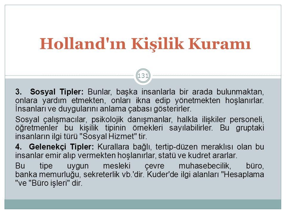 131 Holland ın Kişilik Kuramı 3.