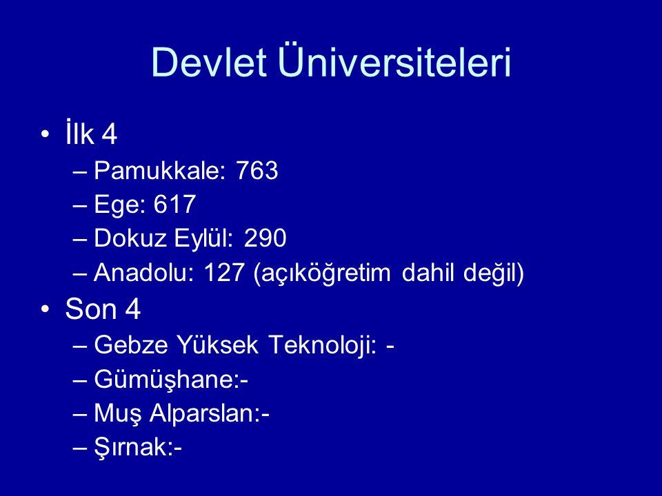 Devlet Üniversiteleri İlk 4 –Pamukkale: 763 –Ege: 617 –Dokuz Eylül: 290 –Anadolu: 127 (açıköğretim dahil değil) Son 4 –Gebze Yüksek Teknoloji: - –Gümü