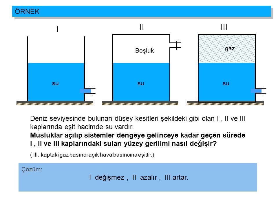 Çözüm: I değişmez, II azalır, III artar. Deniz seviyesinde bulunan düşey kesitleri şekildeki gibi olan I, II ve III kaplarında eşit hacimde su vardır.