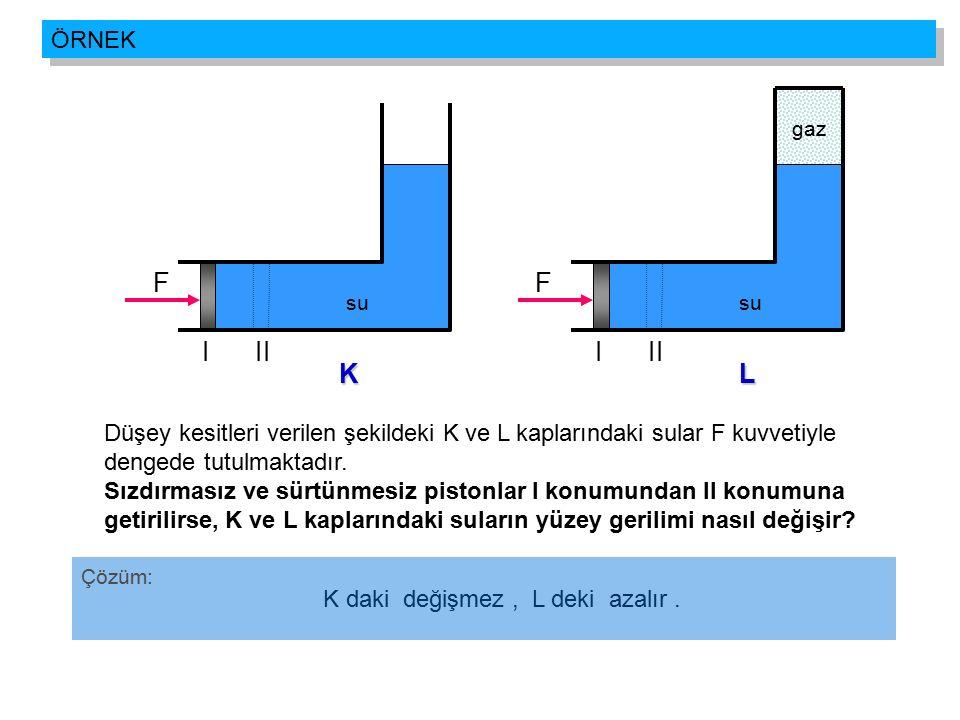 Çözüm: K daki değişmez, L deki azalır. Düşey kesitleri verilen şekildeki K ve L kaplarındaki sular F kuvvetiyle dengede tutulmaktadır. Sızdırmasız ve