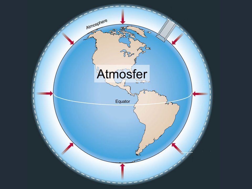 www.fizikpenceresi.com Atmosfer