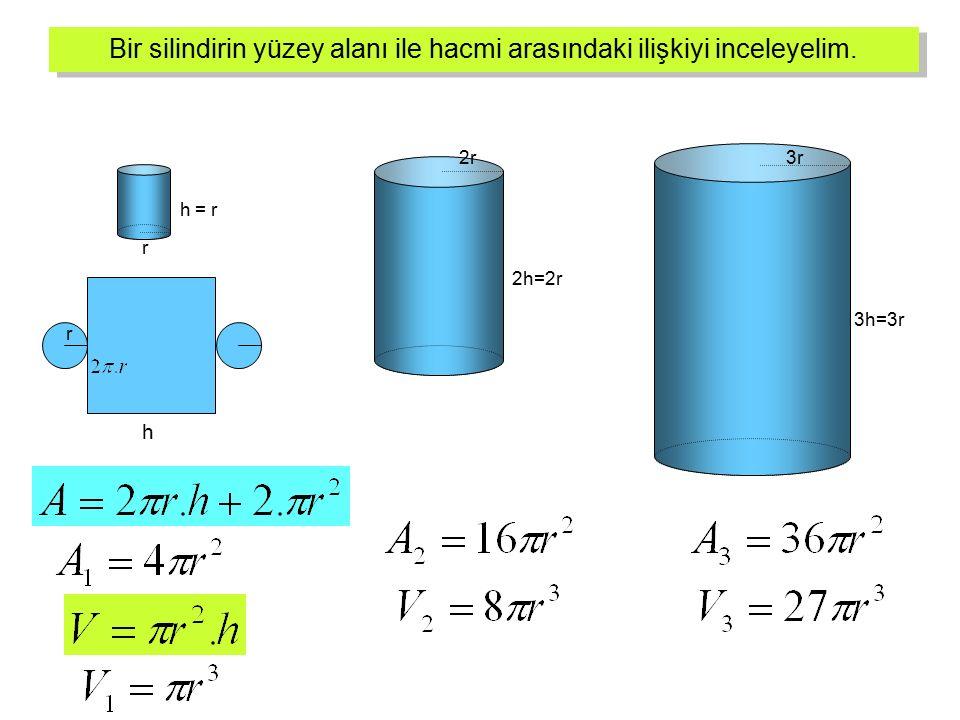 r h = r 2r 2h=2r 3r 3h=3r h r Bir silindirin yüzey alanı ile hacmi arasındaki ilişkiyi inceleyelim.