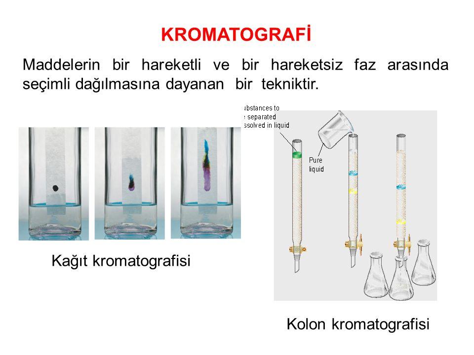 SAF MADDELER Saf maddeler elementler yada bileşikler olabilir.