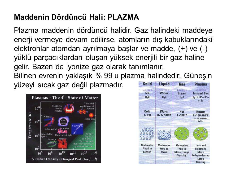 Plazmalar bazen elektrik veya manyetik alan tarafından uyarılarak ışın yayınlar.