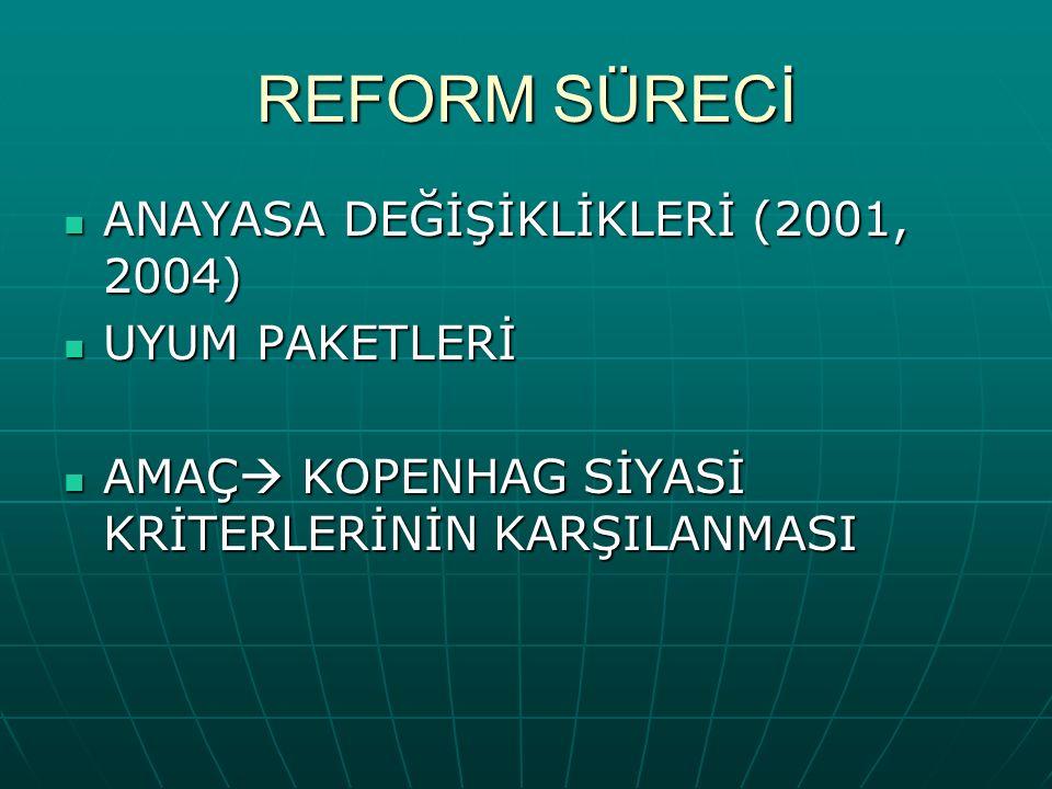 REFORM SÜRECİ ANAYASA DEĞİŞİKLİKLERİ (2001, 2004) ANAYASA DEĞİŞİKLİKLERİ (2001, 2004) UYUM PAKETLERİ UYUM PAKETLERİ AMAÇ  KOPENHAG SİYASİ KRİTERLERİNİN KARŞILANMASI AMAÇ  KOPENHAG SİYASİ KRİTERLERİNİN KARŞILANMASI