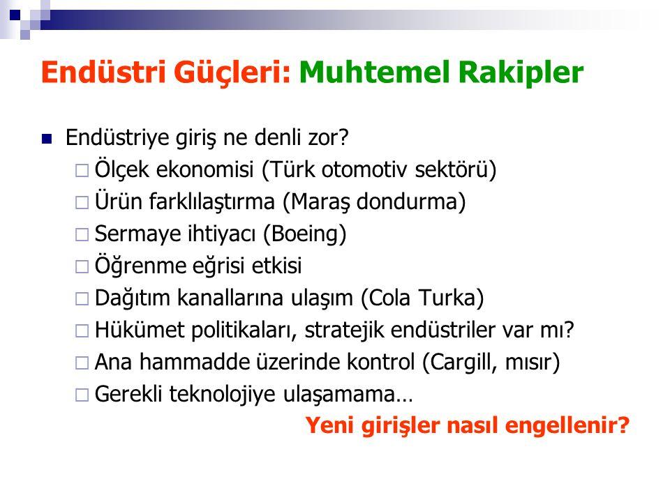 Endüstri Güçleri: Muhtemel Rakipler Endüstriye giriş ne denli zor?  Ölçek ekonomisi (Türk otomotiv sektörü)  Ürün farklılaştırma (Maraş dondurma) 