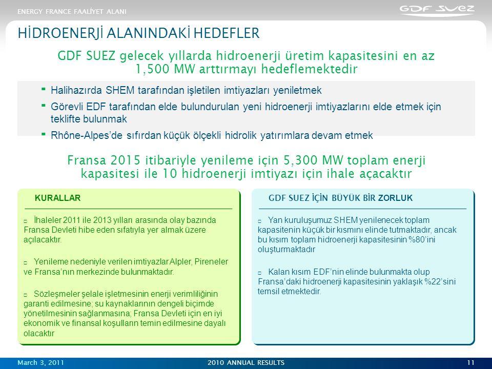 March 3, 20112010 ANNUAL RESULTS11 H İ DROENERJ İ ALANINDAK İ HEDEFLER GDF SUEZ gelecek yıllarda hidroenerji üretim kapasitesini en az 1,500 MW arttırmayı hedeflemektedir KURALLAR  İhaleler 2011 ile 2013 yılları arasında olay bazında Fransa Devleti hibe eden sıfatıyla yer almak üzere açılacaktır.