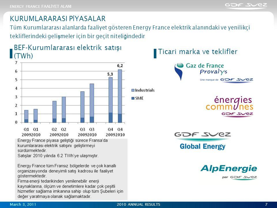 March 3, 20112010 ANNUAL RESULTS Ticari marka ve teklifler 7 KURUMLARARASI P İ YASALAR Tüm Kurumlararası alanlarda faaliyet gösteren Energy France elektrik alanındaki ve yenilikçi tekliflerindeki geli ş meler için bir geçit niteli ğ indedir ENERGY FRANCE FAALİYET ALANI Energy France piyasa geliştiği sürece Fransa'da kurumlararası elektrik satışını geliştirmeyi sürdürmektedir.