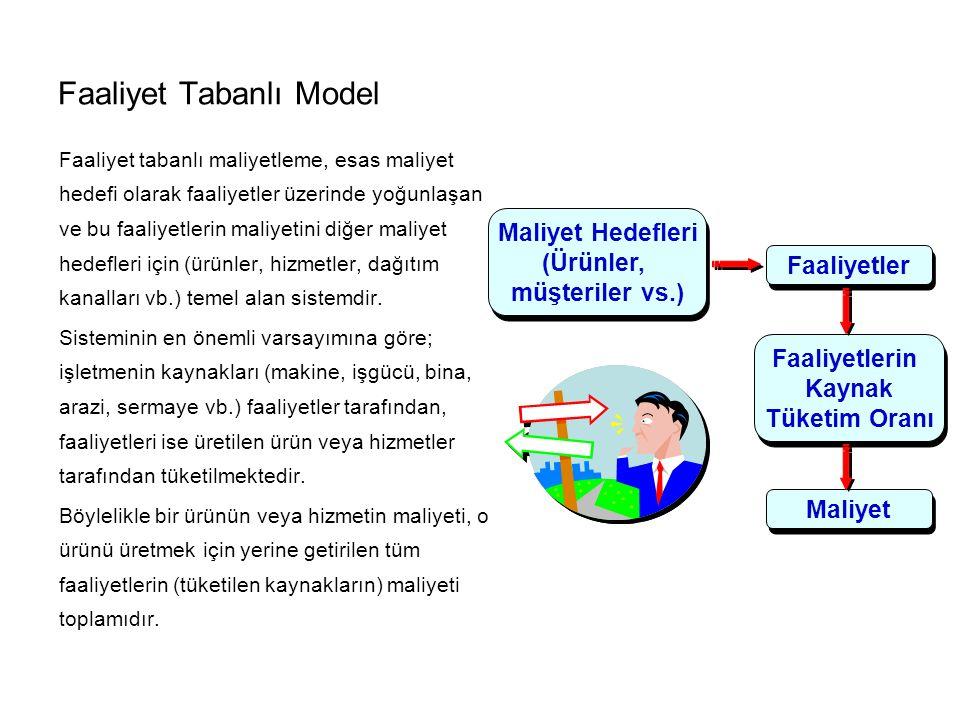 Faaliyet Tabanlı Model Faaliyet tabanlı maliyetleme, esas maliyet hedefi olarak faaliyetler üzerinde yoğunlaşan ve bu faaliyetlerin maliyetini diğer maliyet hedefleri için (ürünler, hizmetler, dağıtım kanalları vb.) temel alan sistemdir.