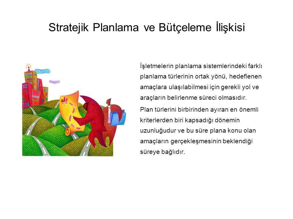 Stratejik Planlama ve Bütçeleme İlişkisi İşletmelerin planlama sistemlerindeki farklı planlama türlerinin ortak yönü, hedeflenen amaçlara ulaşılabilmesi için gerekli yol ve araçların belirlenme süreci olmasıdır.