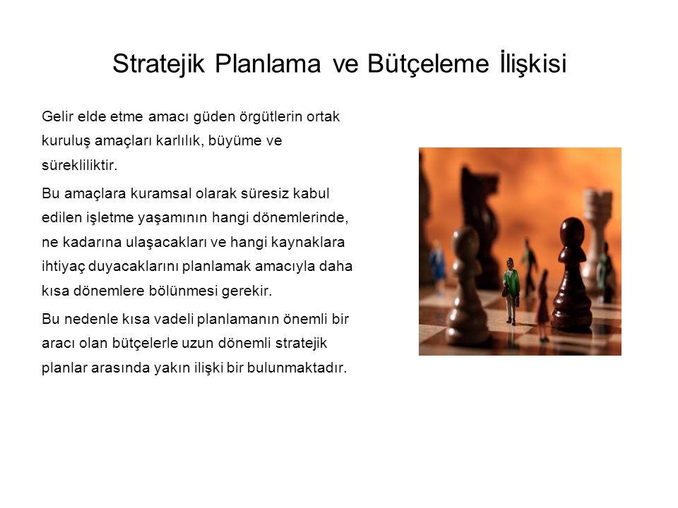 Stratejik Planlama ve Bütçeleme İlişkisi Gelir elde etme amacı güden örgütlerin ortak kuruluş amaçları karlılık, büyüme ve sürekliliktir.