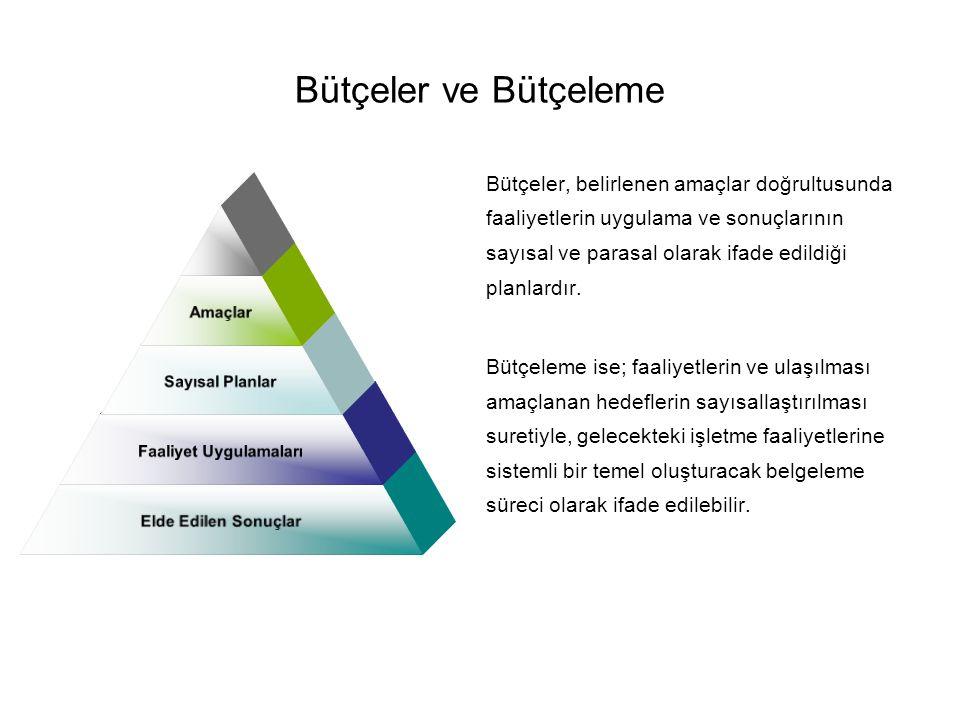 Bütçeler ve Bütçeleme Bütçeler, belirlenen amaçlar doğrultusunda faaliyetlerin uygulama ve sonuçlarının sayısal ve parasal olarak ifade edildiği planlardır.