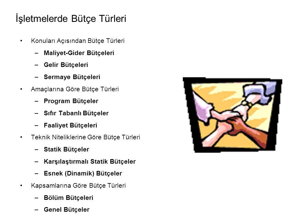 Konuları Açısından Bütçe Türleri –Maliyet-Gider Bütçeleri –Gelir Bütçeleri –Sermaye Bütçeleri Amaçlarına Göre Bütçe Türleri –Program Bütçeler –Sıfır Tabanlı Bütçeler –Faaliyet Bütçeleri Teknik Niteliklerine Göre Bütçe Türleri –Statik Bütçeler –Karşılaştırmalı Statik Bütçeler –Esnek (Dinamik) Bütçeler Kapsamlarına Göre Bütçe Türleri –Bölüm Bütçeleri –Genel Bütçeler İşletmelerde Bütçe Türleri