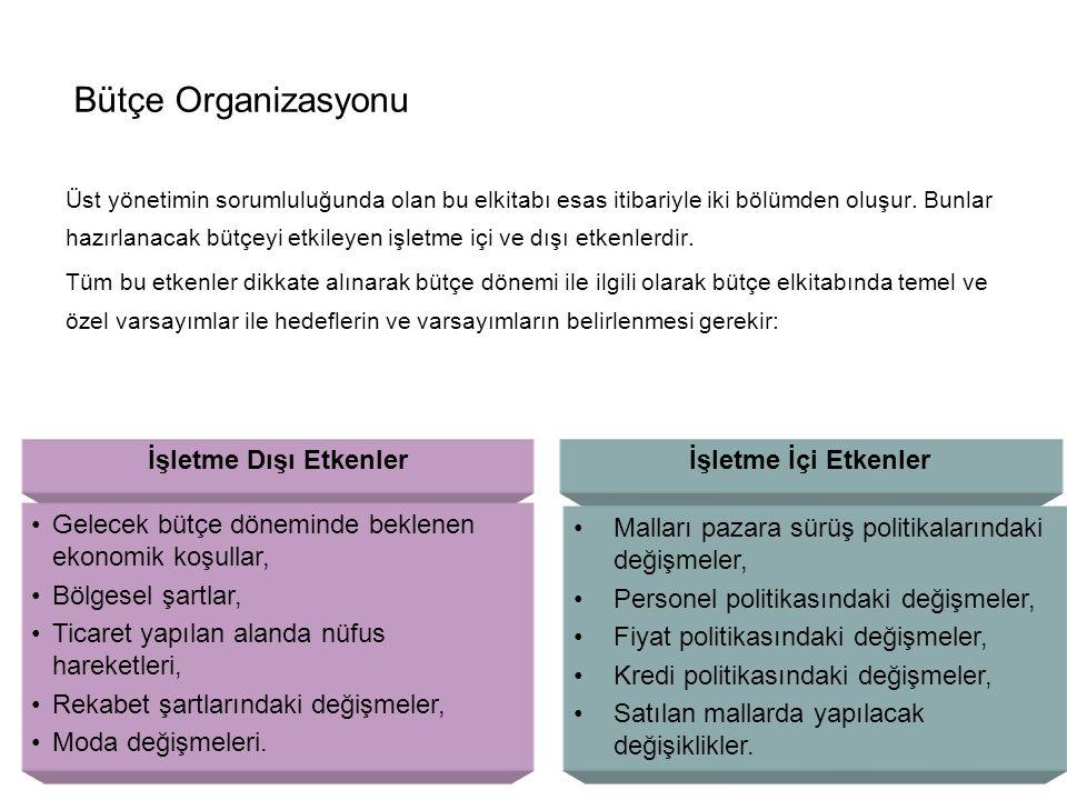 Bütçe Organizasyonu Üst yönetimin sorumluluğunda olan bu elkitabı esas itibariyle iki bölümden oluşur.