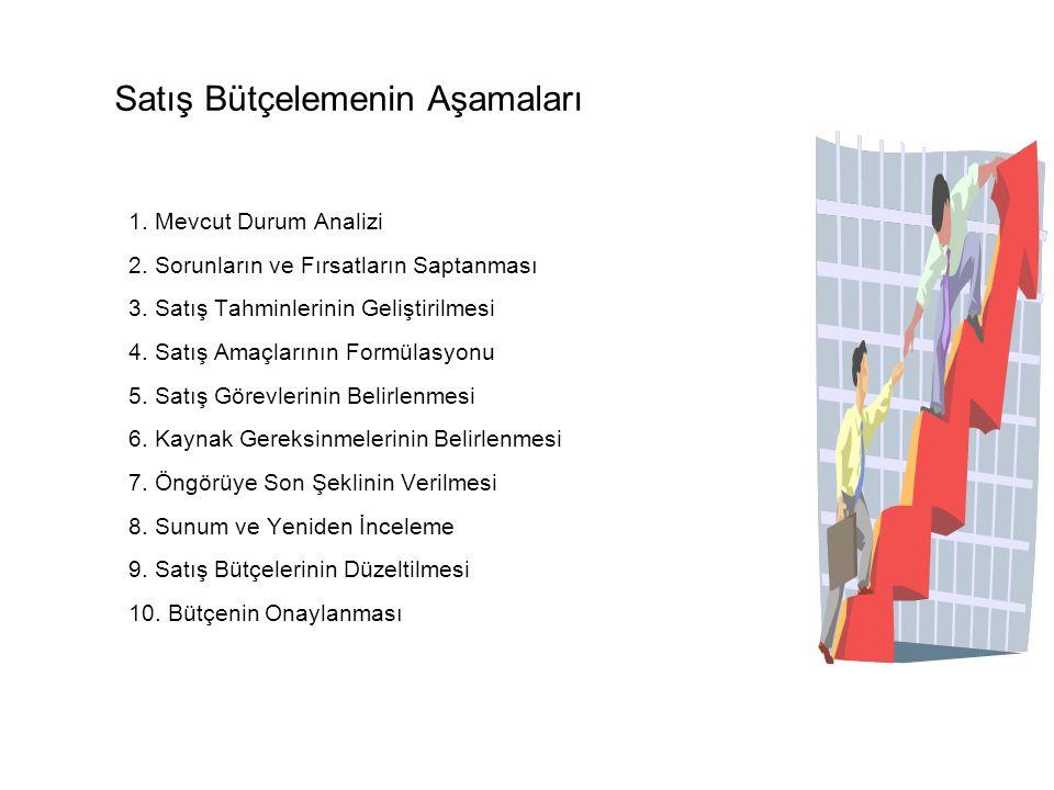 Satış Bütçelemenin Aşamaları 1. Mevcut Durum Analizi 2.