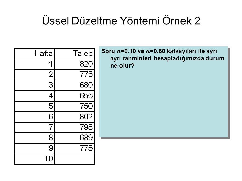 Üssel Düzeltme Yöntemi Örnek 2 Soru  =0.10 ve  =0.60 katsayıları ile ayrı ayrı tahminleri hesapladığımızda durum ne olur?