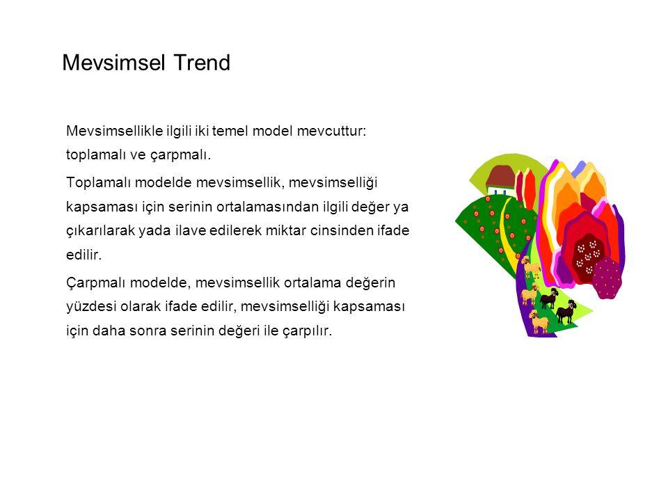 Mevsimsel Trend Mevsimsellikle ilgili iki temel model mevcuttur: toplamalı ve çarpmalı.