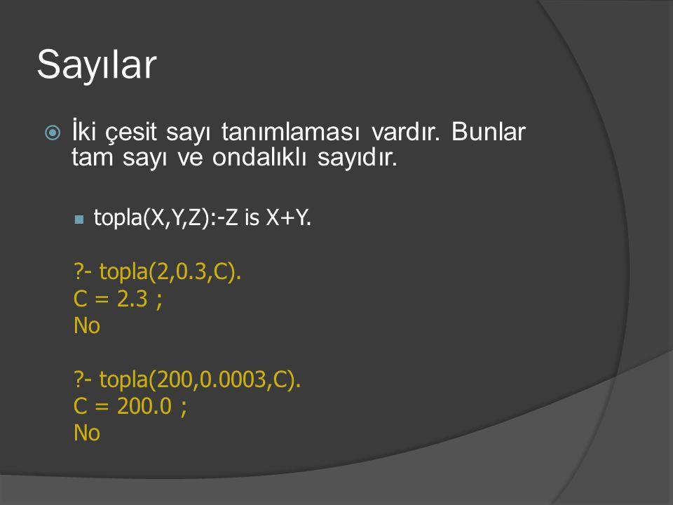 Sayılar  İki çesit sayı tanımlaması vardır. Bunlar tam sayı ve ondalıklı sayıdır. topla(X,Y,Z):-Z is X+Y. ?- topla(2,0.3,C). C = 2.3 ; No ?- topla(20
