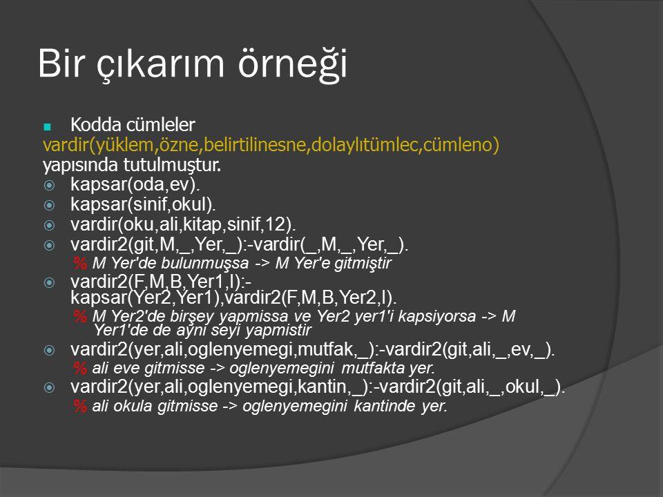 Bir çıkarım örneği Kodda cümleler vardir(yüklem,özne,belirtilinesne,dolaylıtümlec,cümleno) yapısında tutulmuştur.  kapsar(oda,ev).  kapsar(sinif,oku