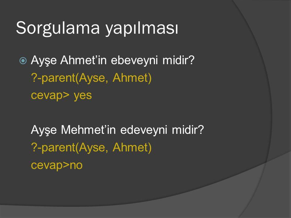 Sorgulama yapılması  Ayşe Ahmet'in ebeveyni midir? ?-parent(Ayse, Ahmet) cevap> yes Ayşe Mehmet'in edeveyni midir? ?-parent(Ayse, Ahmet) cevap>no