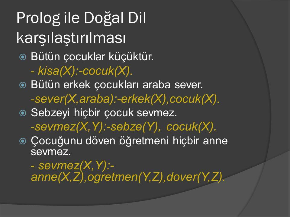 Prolog ile Doğal Dil 2  Bütün insanlar canlıdır.Ahmet insandır.
