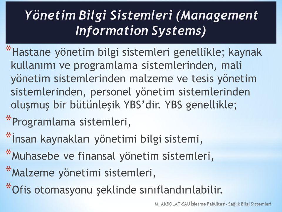 M. AKBOLAT-SAU İşletme Fakültesi- Sağlık Bilgi Sistemleri * Hastane yönetim bilgi sistemleri genellikle; kaynak kullanımı ve programlama sistemlerinde