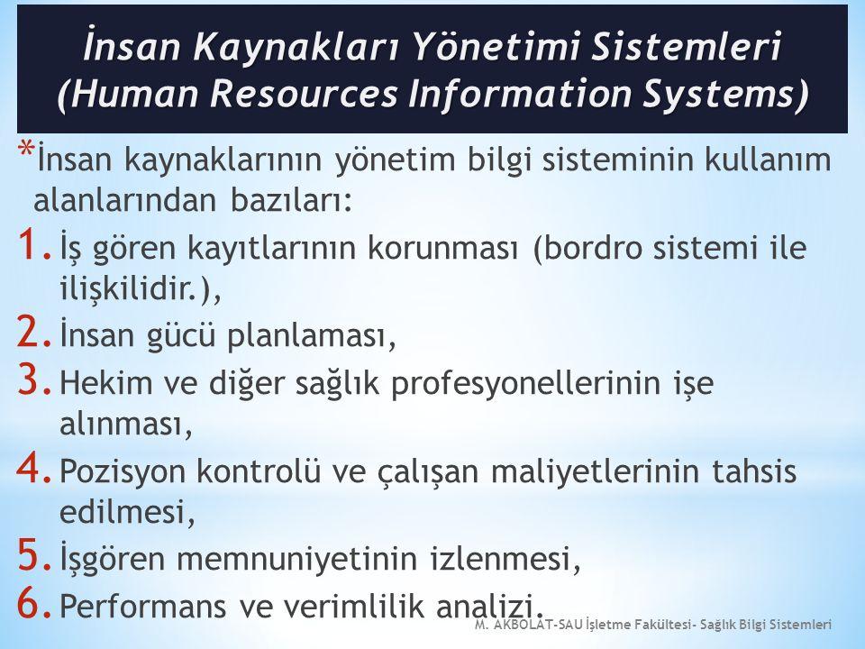 M. AKBOLAT-SAU İşletme Fakültesi- Sağlık Bilgi Sistemleri * İnsan kaynaklarının yönetim bilgi sisteminin kullanım alanlarından bazıları: 1. İş gören k