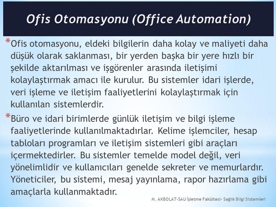 M. AKBOLAT-SAU İşletme Fakültesi- Sağlık Bilgi Sistemleri * Ofis otomasyonu, eldeki bilgilerin daha kolay ve maliyeti daha düşük olarak saklanması, bi