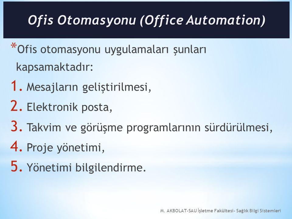 M. AKBOLAT-SAU İşletme Fakültesi- Sağlık Bilgi Sistemleri * Ofis otomasyonu uygulamaları şunları kapsamaktadır: 1. Mesajların geliştirilmesi, 2. Elekt