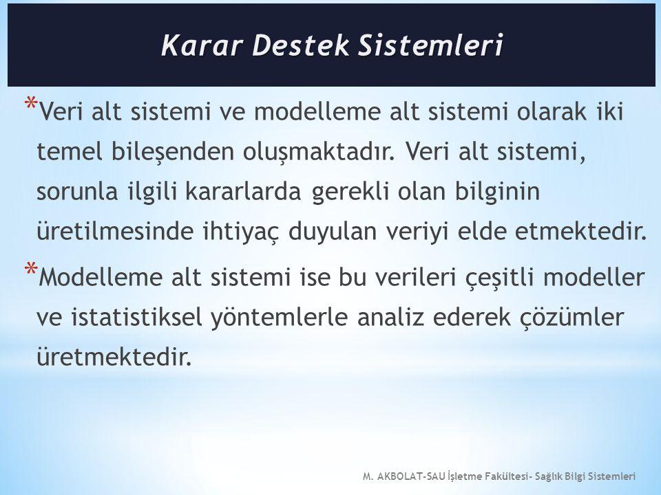 M. AKBOLAT-SAU İşletme Fakültesi- Sağlık Bilgi Sistemleri * Veri alt sistemi ve modelleme alt sistemi olarak iki temel bileşenden oluşmaktadır. Veri a
