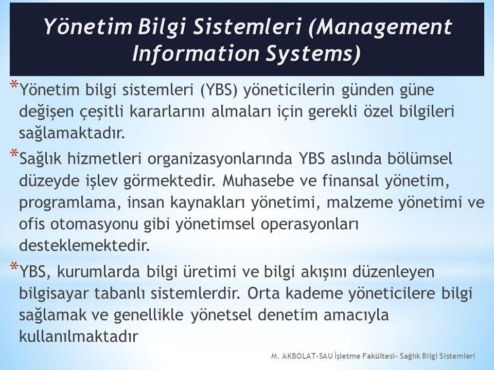 M. AKBOLAT-SAU İşletme Fakültesi- Sağlık Bilgi Sistemleri * Yönetim bilgi sistemleri (YBS) yöneticilerin günden güne değişen çeşitli kararlarını almal