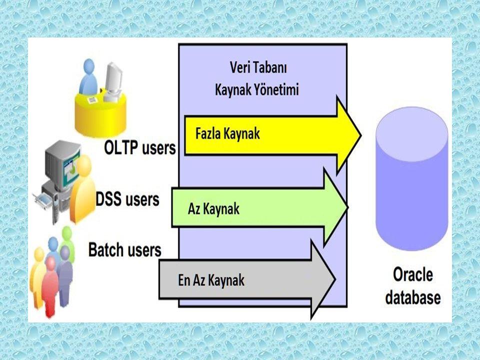 ALT YAPI Ürün şartlarına uygunluğa ulaşmak için gereken altyapıyı belirlemeli, sağlamalı ve sürdürmelidir.