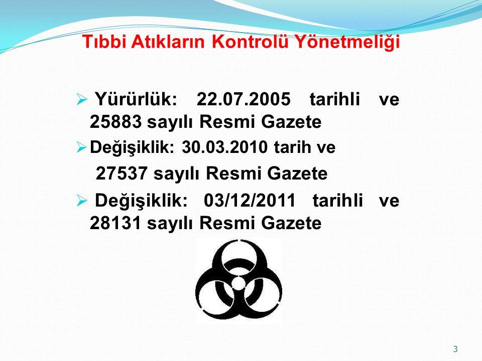 Tıbbi Atıkların Kontrolü Yönetmeliği  Yürürlük: 22.07.2005 tarihli ve 25883 sayılı Resmi Gazete  Değişiklik: 30.03.2010 tarih ve 27537 sayılı Resmi