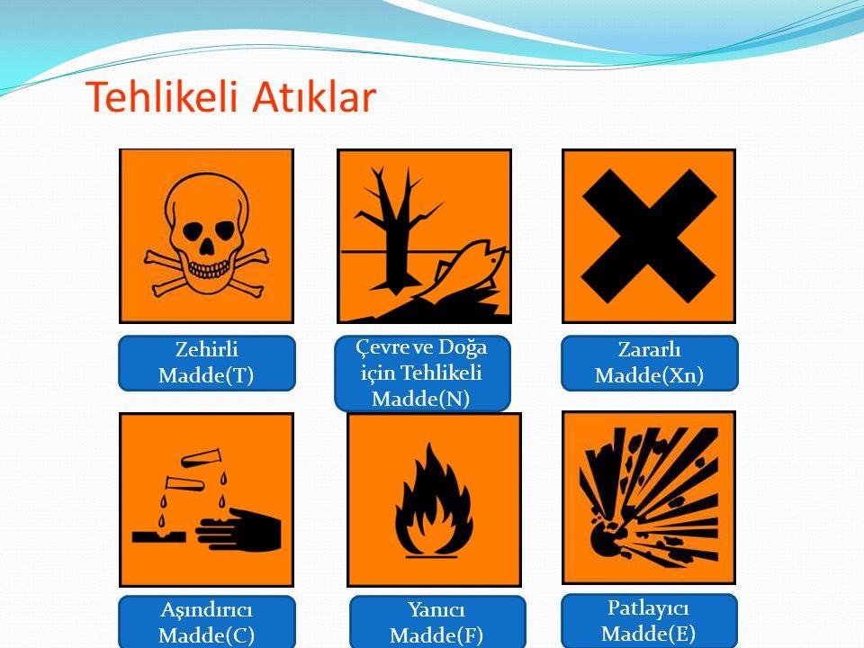 Tehlikeli Atıklar Zehirli Madde(T) Patlayıcı Madde(E) Yanıcı Madde(F) Çevre ve Doğa için Tehlikeli Madde(N) Zararlı Madde(Xn) Aşındırıcı Madde(C)