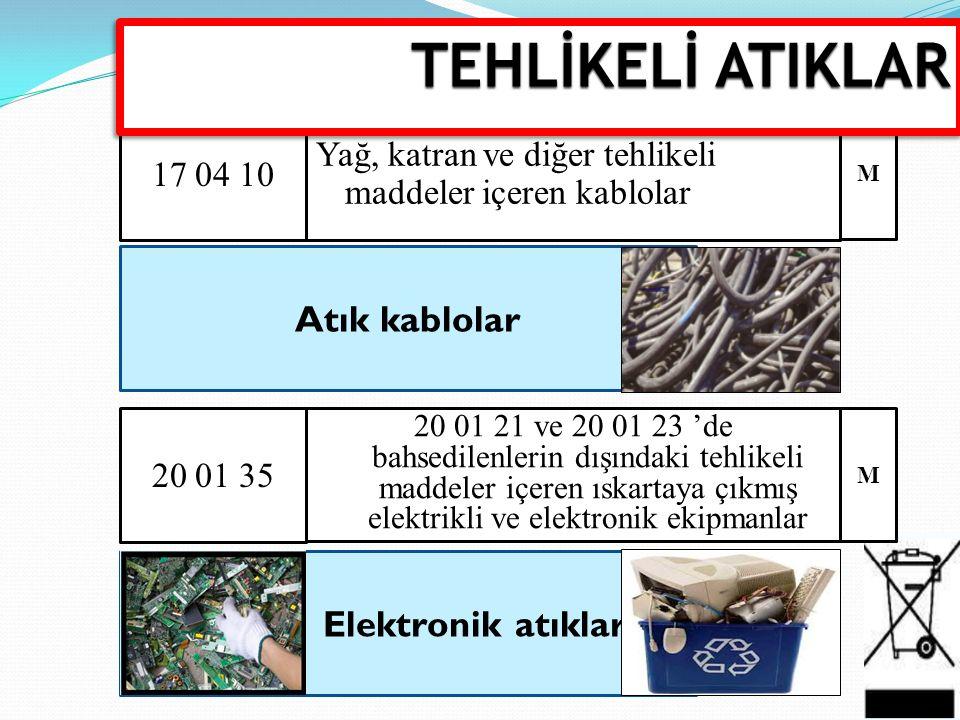 17 04 10 Yağ, katran ve diğer tehlikeli maddeler içeren kablolar Atık kablolar 20 01 35 20 01 21 ve 20 01 23 'de bahsedilenlerin dışındaki tehlikeli m