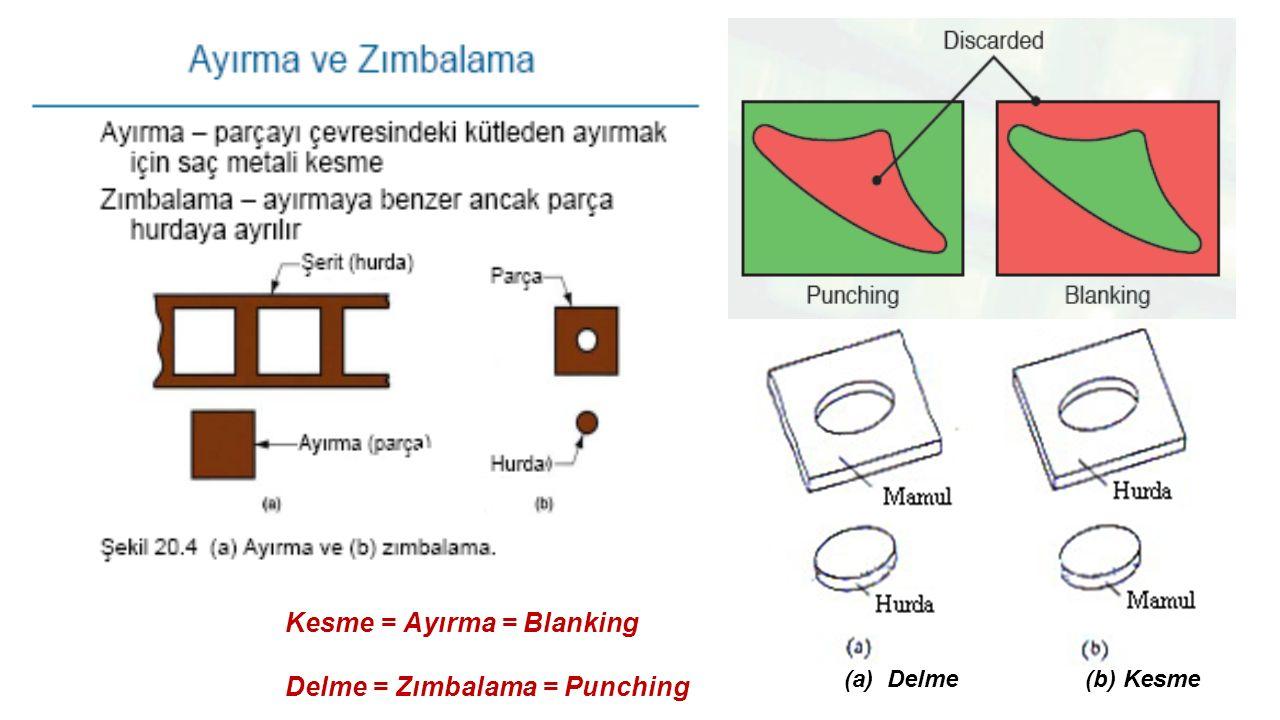 Kesme = Ayırma = Blanking Delme = Zımbalama = Punching (a) Delme (b) Kesme